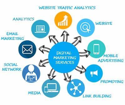 外贸网络营销推广服务,跨境电子商务推广营销