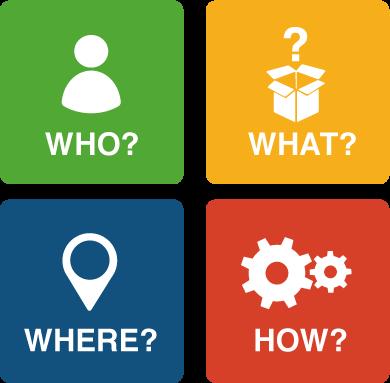 外贸网站策划,外贸网站的营销计划